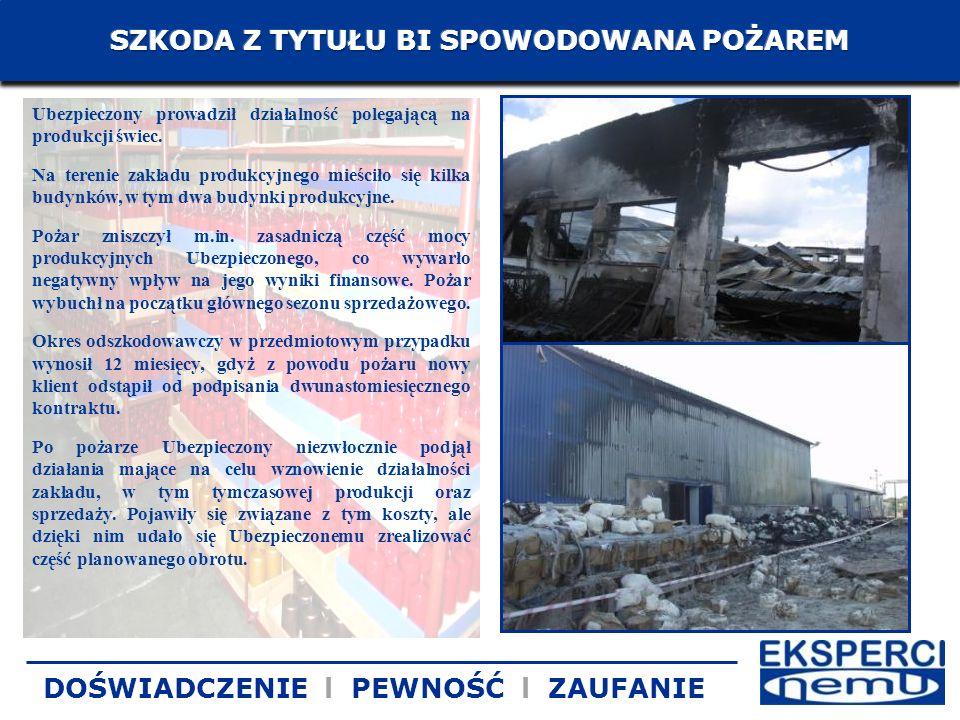 Ubezpieczony prowadził działalność polegającą na produkcji świec. Na terenie zakładu produkcyjnego mieściło się kilka budynków, w tym dwa budynki prod