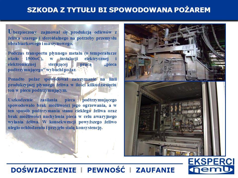 U bezpieczony zajmował się produkcją odlewów z żeliwa szarego i sferoidalnego na potrzeby przemysłu obrabiarkowego i maszynowego. Podczas transportu p
