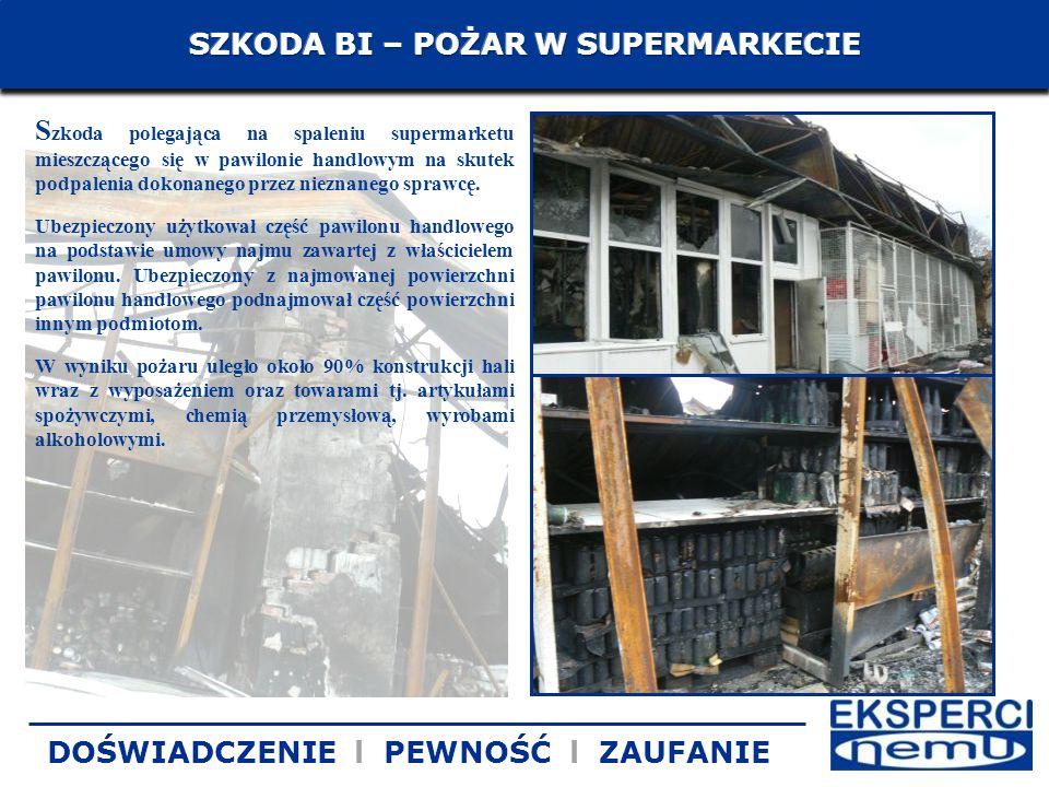 S zkoda polegająca na spaleniu supermarketu mieszczącego się w pawilonie handlowym na skutek podpalenia dokonanego przez nieznanego sprawcę. Ubezpiecz