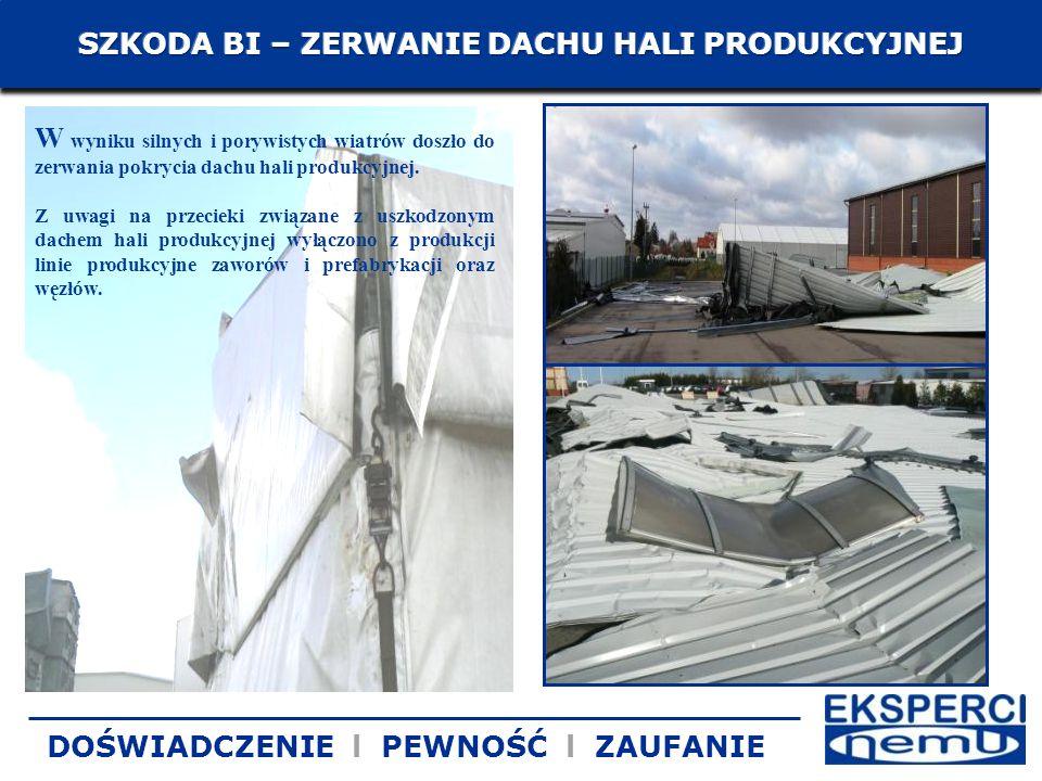 W wyniku silnych i porywistych wiatrów doszło do zerwania pokrycia dachu hali produkcyjnej. Z uwagi na przecieki związane z uszkodzonym dachem hali pr