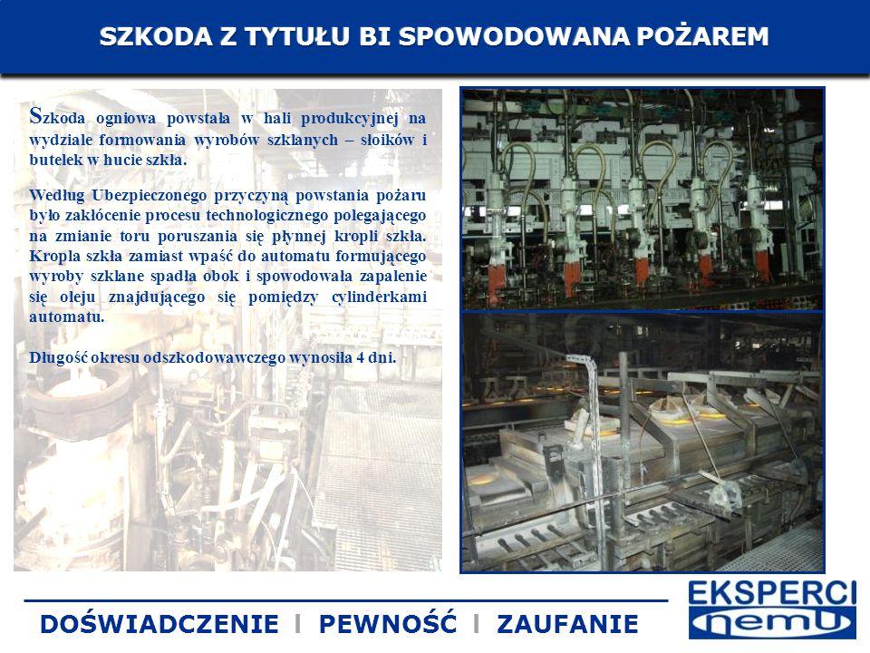 S zkoda ogniowa powstała w hali produkcyjnej na wydziale formowania wyrobów szklanych – słoików i butelek w hucie szkła. Według Ubezpieczonego przyczy