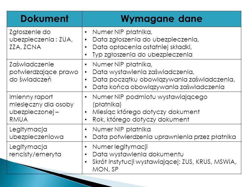 DokumentWymagane dane Zgłoszenie do ubezpieczenia : ZUA, ZZA, ZCNA Numer NIP płatnika, Data zgłoszenia do ubezpieczenia, Data opłacenia ostatniej skła