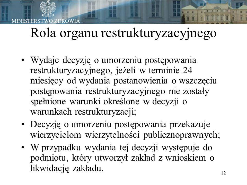 12 Rola organu restrukturyzacyjnego Wydaje decyzję o umorzeniu postępowania restrukturyzacyjnego, jeżeli w terminie 24 miesięcy od wydania postanowienia o wszczęciu postępowania restrukturyzacyjnego nie zostały spełnione warunki określone w decyzji o warunkach restrukturyzacji; Decyzję o umorzeniu postępowania przekazuje wierzycielom wierzytelności publicznoprawnych; W przypadku wydania tej decyzji występuje do podmiotu, który utworzył zakład z wnioskiem o likwidację zakładu.