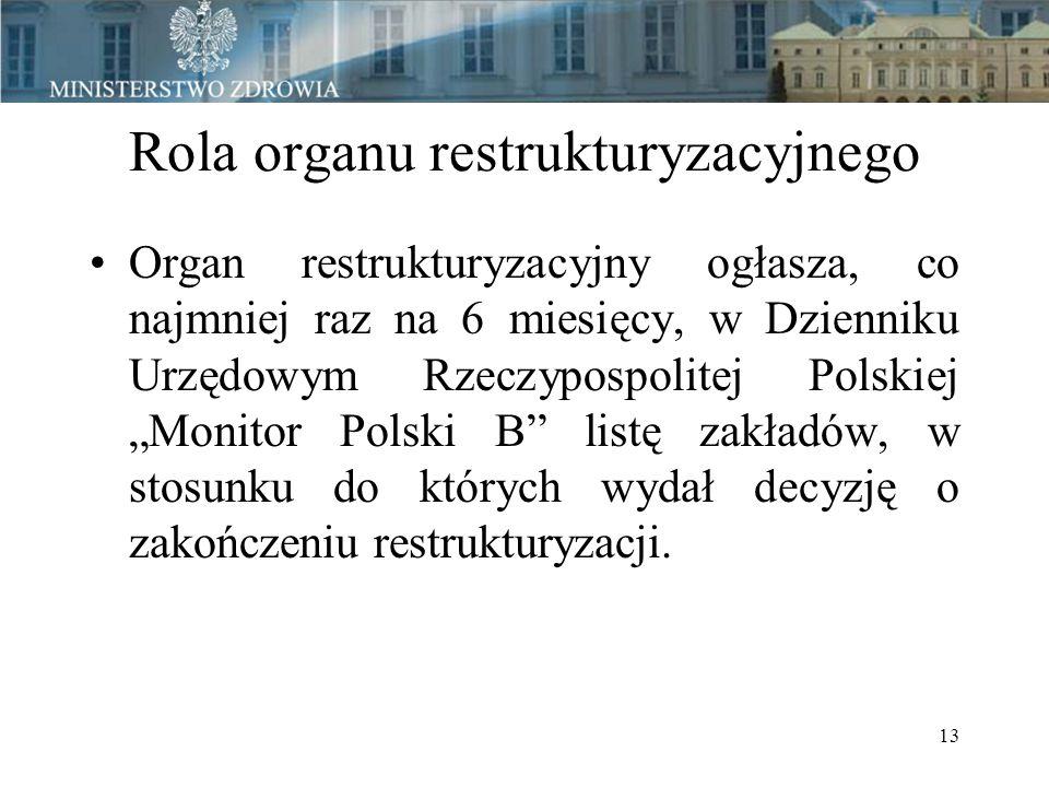 13 Rola organu restrukturyzacyjnego Organ restrukturyzacyjny ogłasza, co najmniej raz na 6 miesięcy, w Dzienniku Urzędowym Rzeczypospolitej Polskiej Monitor Polski B listę zakładów, w stosunku do których wydał decyzję o zakończeniu restrukturyzacji.
