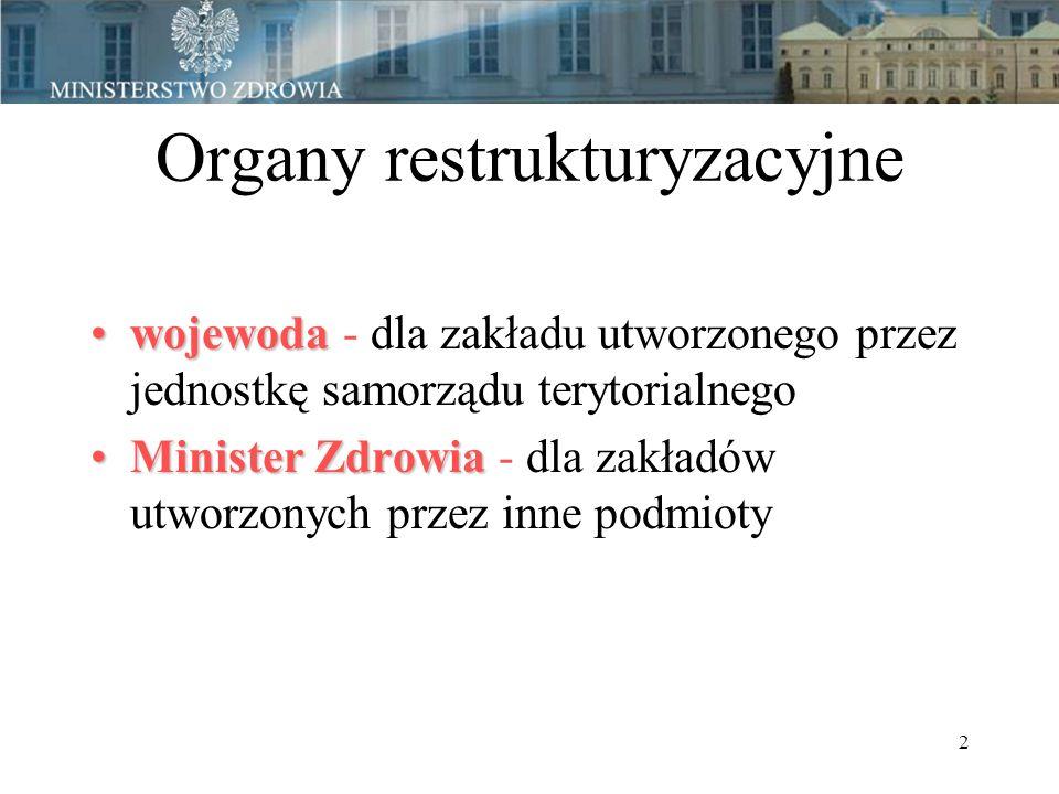 2 Organy restrukturyzacyjne wojewodawojewoda - dla zakładu utworzonego przez jednostkę samorządu terytorialnego Minister ZdrowiaMinister Zdrowia - dla zakładów utworzonych przez inne podmioty