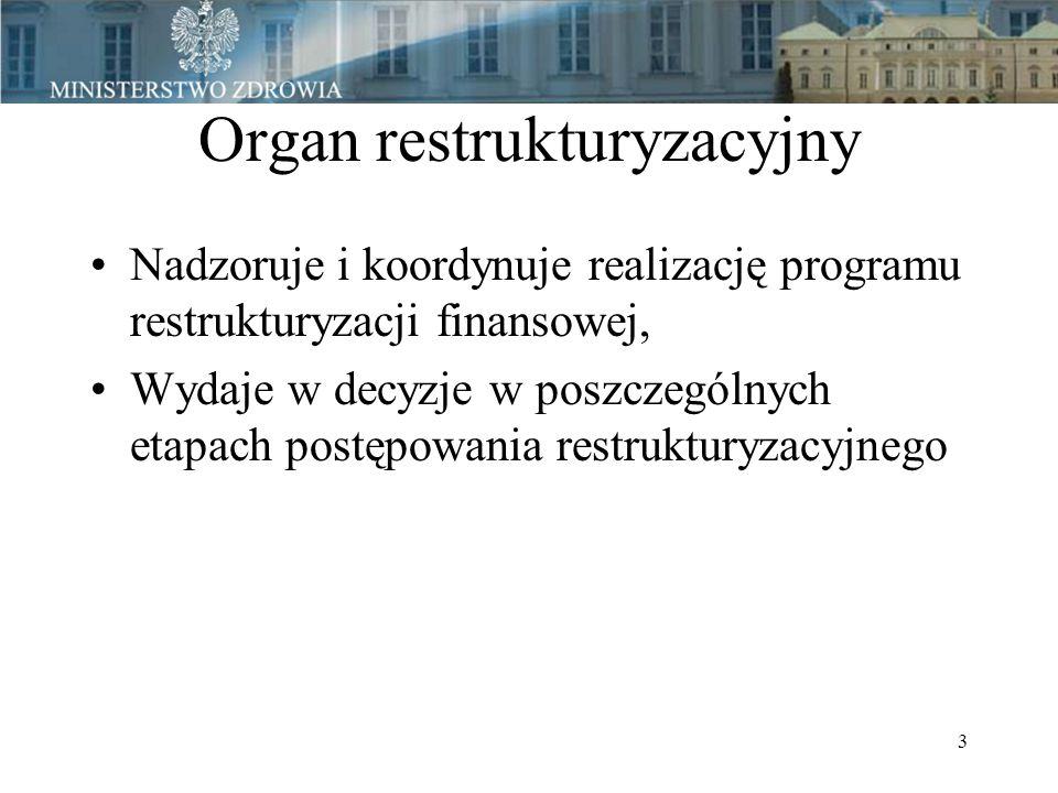3 Organ restrukturyzacyjny Nadzoruje i koordynuje realizację programu restrukturyzacji finansowej, Wydaje w decyzje w poszczególnych etapach postępowania restrukturyzacyjnego