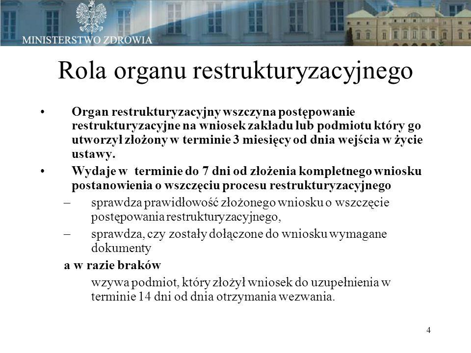 4 Rola organu restrukturyzacyjnego Organ restrukturyzacyjny wszczyna postępowanie restrukturyzacyjne na wniosek zakładu lub podmiotu który go utworzył złożony w terminie 3 miesięcy od dnia wejścia w życie ustawy.