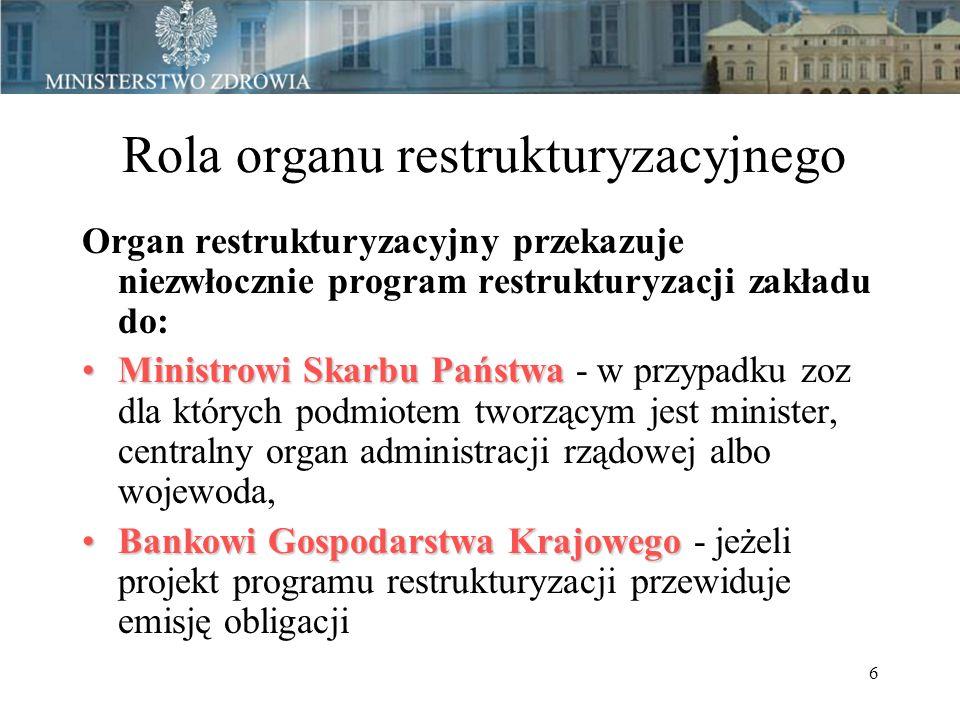 6 Rola organu restrukturyzacyjnego Organ restrukturyzacyjny przekazuje niezwłocznie program restrukturyzacji zakładu do: Ministrowi Skarbu PaństwaMinistrowi Skarbu Państwa - w przypadku zoz dla których podmiotem tworzącym jest minister, centralny organ administracji rządowej albo wojewoda, Bankowi Gospodarstwa KrajowegoBankowi Gospodarstwa Krajowego - jeżeli projekt programu restrukturyzacji przewiduje emisję obligacji