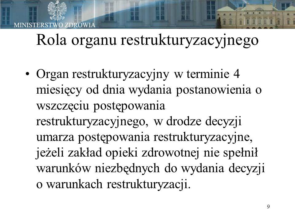 9 Rola organu restrukturyzacyjnego Organ restrukturyzacyjny w terminie 4 miesięcy od dnia wydania postanowienia o wszczęciu postępowania restrukturyzacyjnego, w drodze decyzji umarza postępowania restrukturyzacyjne, jeżeli zakład opieki zdrowotnej nie spełnił warunków niezbędnych do wydania decyzji o warunkach restrukturyzacji.