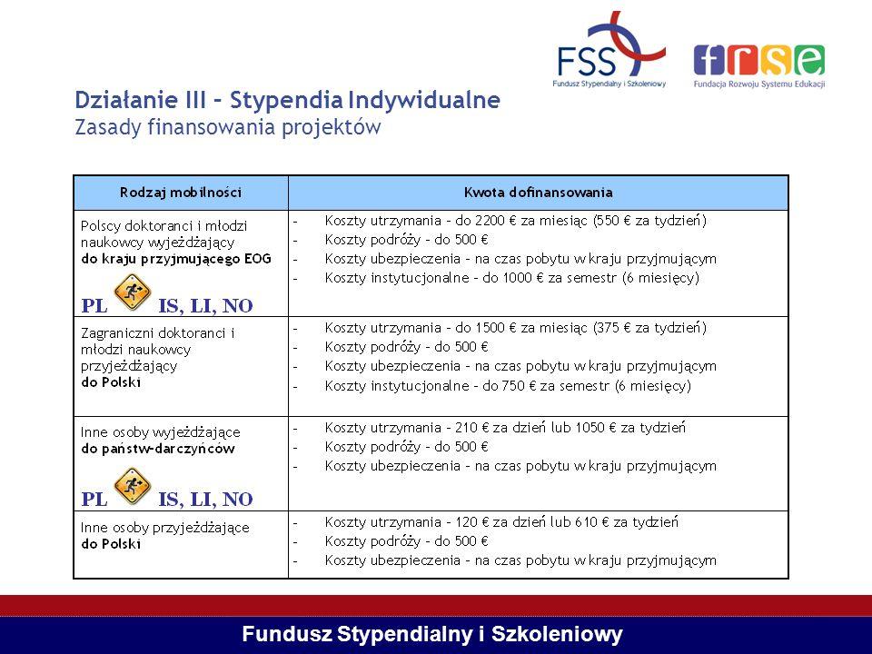 Fundusz Stypendialny i Szkoleniowy Przykład: wizyta studyjna Kwota grantu = (Czas pobytu x odpowiednia stawka ryczałtowa) + (stawka na koszty podróży) + (koszty ubezpieczenia) UWAGA: kurs stosowany do obliczeń grantu dla IV naboru wniosków Przykład wyliczenia grantu dla kursu 1 Euro = 4,0021 PLN: Wizyta studyjna w Norwegii – 10 dni roboczych Stawka na pobyt: 10 dni x 840,45 PLN = 8 404,50 PLN [obliczana przez kalkulator] Stawka na koszty podróży:max.