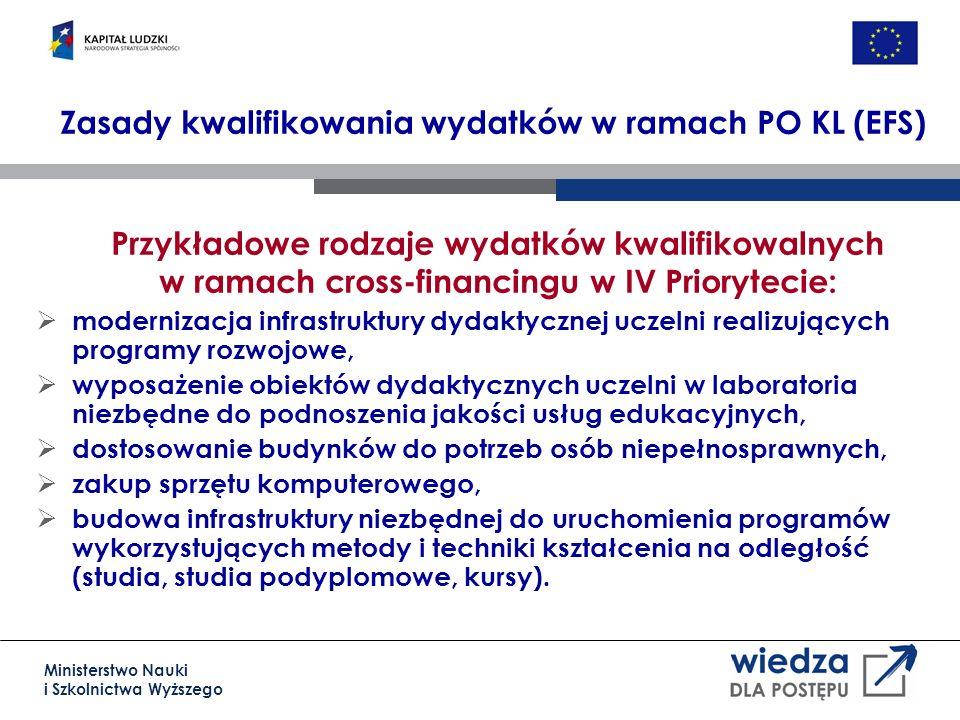 Ministerstwo Nauki i Szkolnictwa Wyższego Zasady kwalifikowania wydatków w ramach PO KL (EFS) Przykładowe rodzaje wydatków kwalifikowalnych w ramach cross-financingu w IV Priorytecie: modernizacja infrastruktury dydaktycznej uczelni realizujących programy rozwojowe, wyposażenie obiektów dydaktycznych uczelni w laboratoria niezbędne do podnoszenia jakości usług edukacyjnych, dostosowanie budynków do potrzeb osób niepełnosprawnych, zakup sprzętu komputerowego, budowa infrastruktury niezbędnej do uruchomienia programów wykorzystujących metody i techniki kształcenia na odległość (studia, studia podyplomowe, kursy).