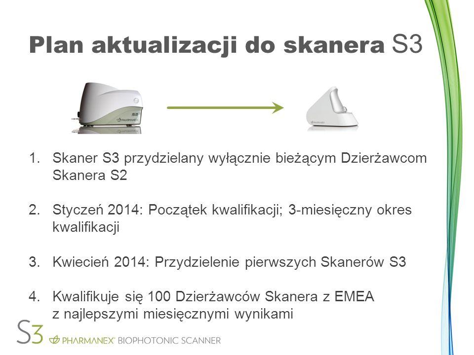 1.Skaner S3 przydzielany wyłącznie bieżącym Dzierżawcom Skanera S2 2.Styczeń 2014: Początek kwalifikacji; 3-miesięczny okres kwalifikacji 3.Kwiecień 2014: Przydzielenie pierwszych Skanerów S3 4.Kwalifikuje się 100 Dzierżawców Skanera z EMEA z najlepszymi miesięcznymi wynikami Plan aktualizacji do skanera S3