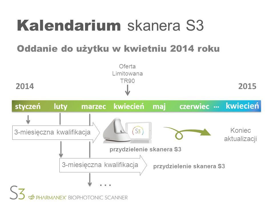 Kalendarium skanera S3 Oddanie do użytku w kwietniu 2014 roku Oferta Limitowana TR90 Koniec aktualizacji czerwiecmajmajkwiecieńmarzeclutystyczeń kwiecień … 20142015 przydzielenie skanera S3 3-miesięczna kwalifikacja … przydzielenie skanera S3