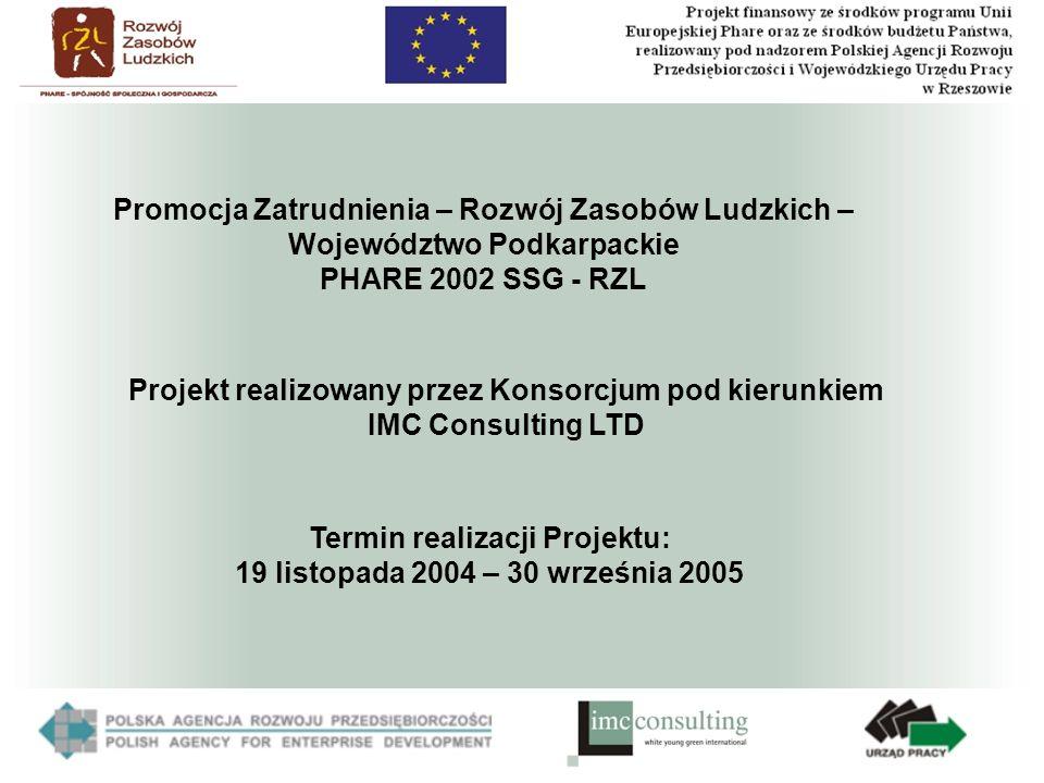 Projekt realizowany przez Konsorcjum pod kierunkiem IMC Consulting LTD Termin realizacji Projektu: 19 listopada 2004 – 30 września 2005 Promocja Zatrudnienia – Rozwój Zasobów Ludzkich – Województwo Podkarpackie PHARE 2002 SSG - RZL