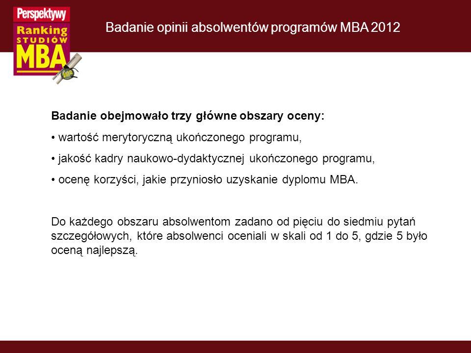 Badanie opinii absolwentów programów MBA 2012 Badanie obejmowało trzy główne obszary oceny: wartość merytoryczną ukończonego programu, jakość kadry naukowo-dydaktycznej ukończonego programu, ocenę korzyści, jakie przyniosło uzyskanie dyplomu MBA.