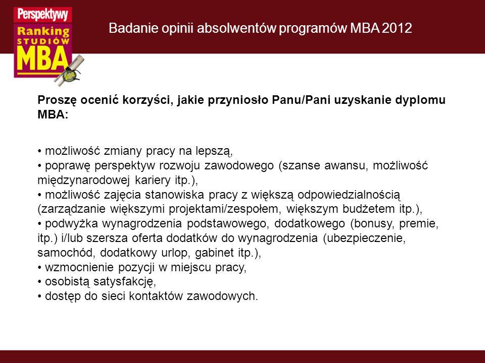 Badanie opinii absolwentów programów MBA 2012 Proszę ocenić korzyści, jakie przyniosło Panu/Pani uzyskanie dyplomu MBA: możliwość zmiany pracy na leps