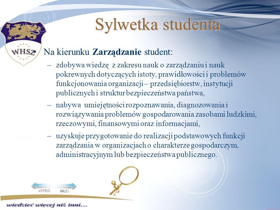 Sylwetka studenta Na kierunku Zarządzanie student: –zdobywa wiedzę z zakresu nauk o zarządzaniu i nauk pokrewnych dotyczących istoty, prawidłowości i problemów funkcjonowania organizacji – przedsiębiorstw, instytucji publicznych i struktur bezpieczeństwa państwa, –nabywa umiejętności rozpoznawania, diagnozowania i rozwiązywania problemów gospodarowania zasobami ludzkimi, rzeczowymi, finansowymi oraz informacjami, –uzyskuje przygotowanie do realizacji podstawowych funkcji zarządzania w organizacjach o charakterze gospodarczym, administracyjnym lub bezpieczeństwa publicznego.