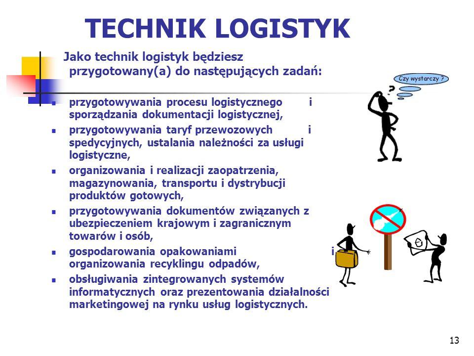 13 TECHNIK LOGISTYK Jako technik logistyk będziesz przygotowany(a) do następujących zadań: przygotowywania procesu logistycznego i sporządzania dokume