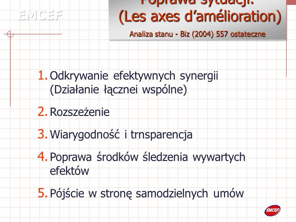 1. Odkrywanie efektywnych synergii (Działanie łącznei wspólne) 2.