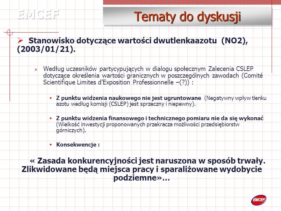Tematy do dyskusji Stanowisko dotyczące wartości dwutlenkaazotu (NO2), (2003/01/21).
