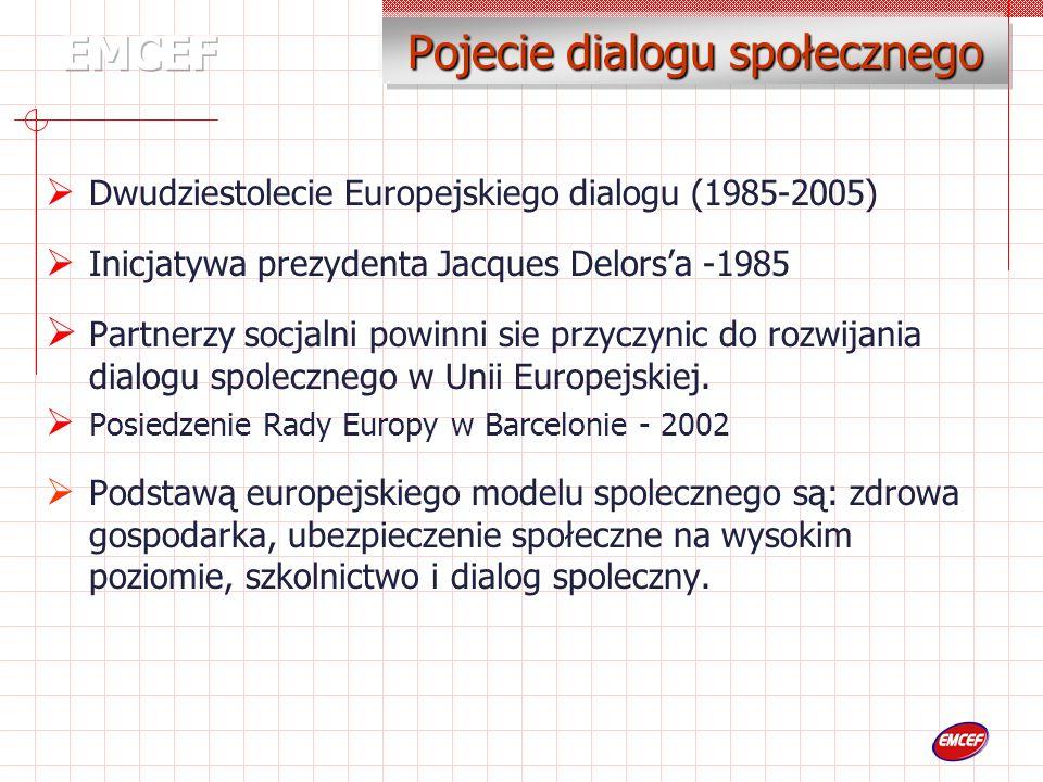 Pojecie dialogu społecznego Dwudziestolecie Europejskiego dialogu (1985-2005) Inicjatywa prezydenta Jacques Delorsa -1985 Partnerzy socjalni powinni sie przyczynic do rozwijania dialogu spolecznego w Unii Europejskiej.