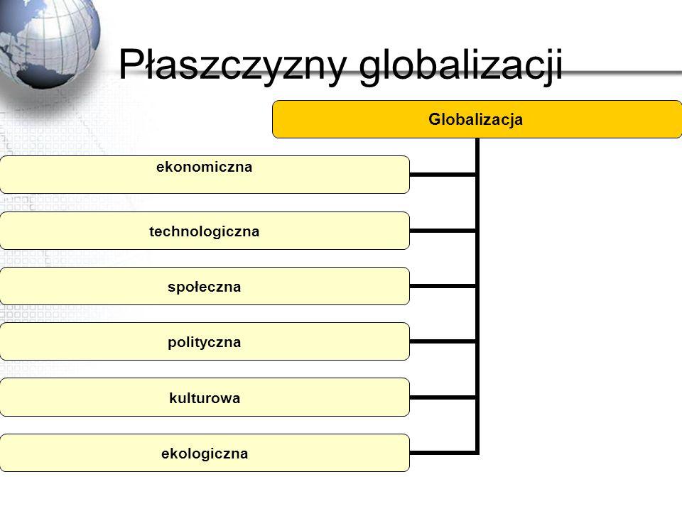 Płaszczyzny globalizacji Globalizacja ekonomiczna technologiczna społeczna polityczna kulturowa ekologiczna