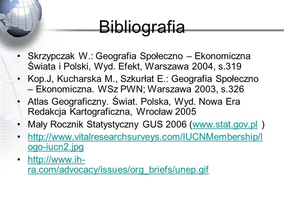 Bibliografia Skrzypczak W.: Geografia Społeczno – Ekonomiczna Świata i Polski, Wyd. Efekt, Warszawa 2004, s.319 Kop.J, Kucharska M., Szkurłat E.: Geog