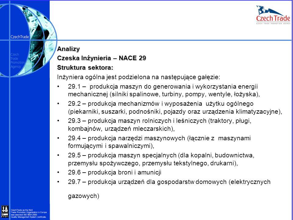 Analizy Czeska Inżynieria – NACE 29 Struktura sektora: Inżyniera ogólna jest podzielona na następujące gałęzie: 29.1 – produkcja maszyn do generowania