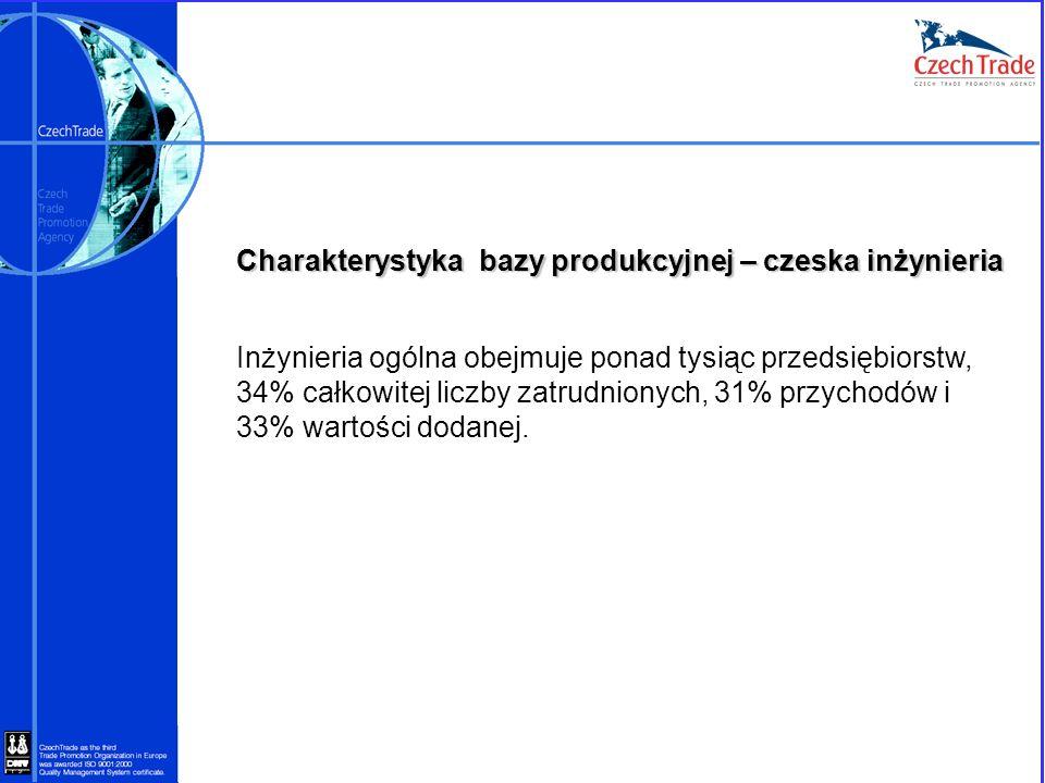 Charakterystyka bazy produkcyjnej – czeska inżynieria Inżynieria ogólna obejmuje ponad tysiąc przedsiębiorstw, 34% całkowitej liczby zatrudnionych, 31