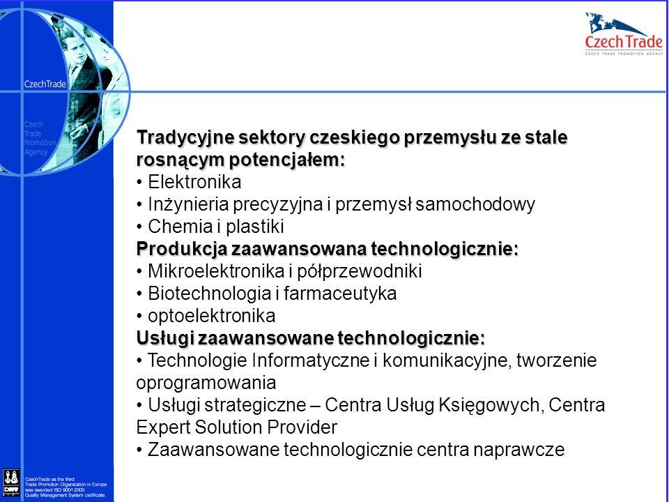 Tradycyjne sektory czeskiego przemysłu ze stale rosnącym potencjałem: Elektronika Inżynieria precyzyjna i przemysł samochodowy Chemia i plastiki Produ
