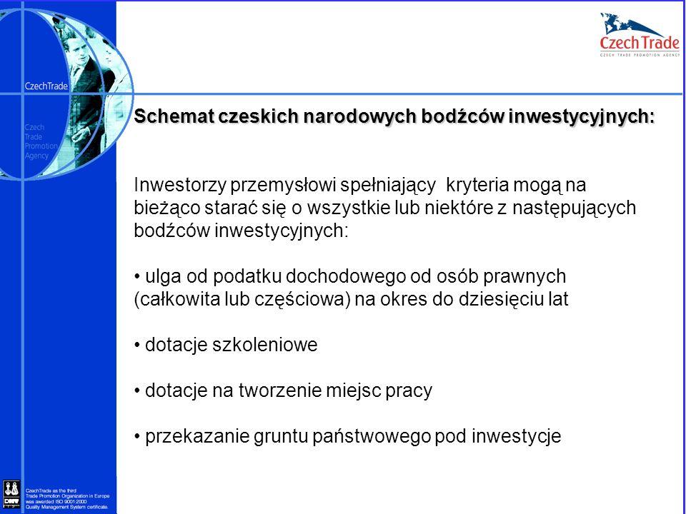 Schemat czeskich narodowych bodźców inwestycyjnych: Inwestorzy przemysłowi spełniający kryteria mogą na bieżąco starać się o wszystkie lub niektóre z