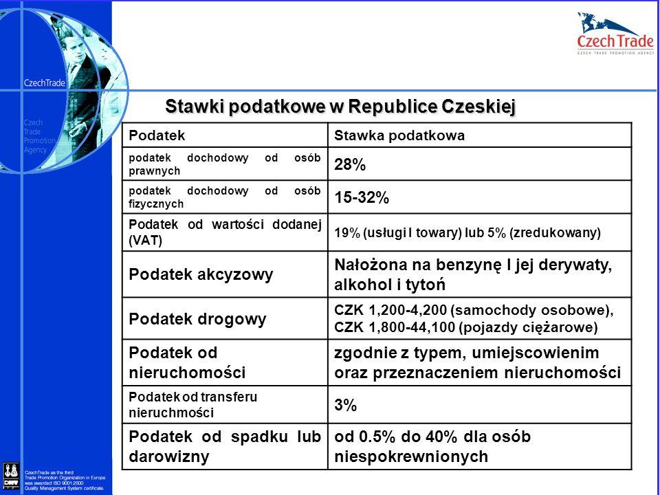 Stawki podatkowe w Republice Czeskiej PodatekStawka podatkowa podatek dochodowy od osób prawnych 28% podatek dochodowy od osób fizycznych 15-32% Podat