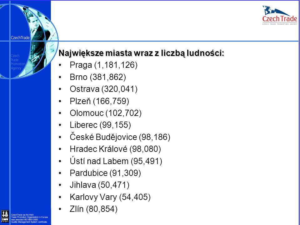 Największe miasta wraz z liczbą ludności: Praga (1,181,126) Brno (381,862) Ostrava (320,041) Plzeň (166,759) Olomouc (102,702) Liberec (99,155) České