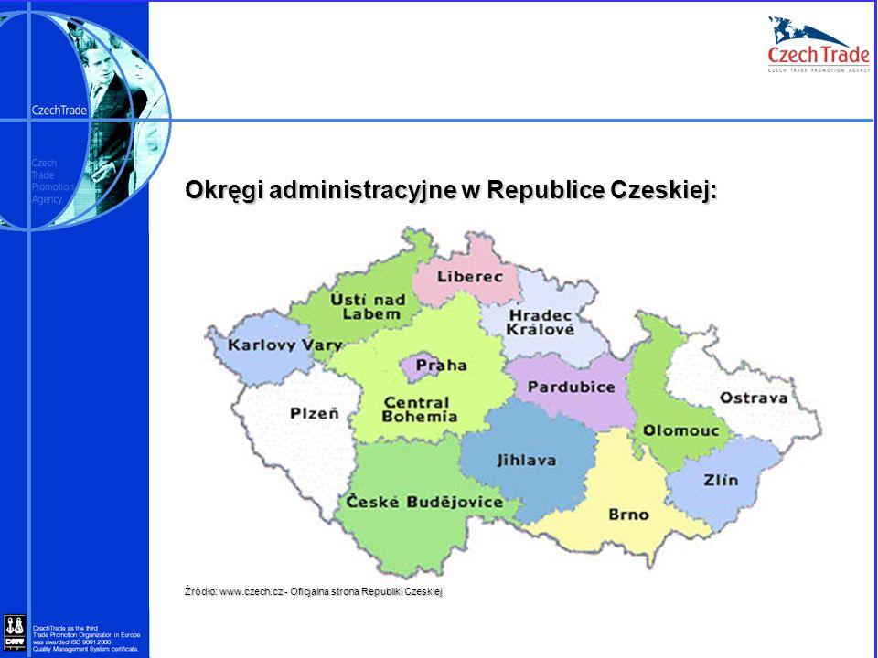 Okręgi administracyjne w Republice Czeskiej: Źródło: www.czech.cz - Oficjalna strona Republiki Czeskiej