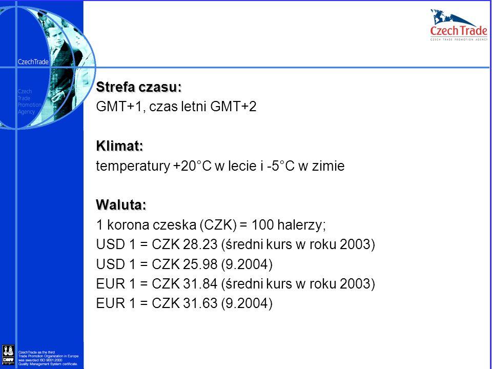 Strefa czasu: GMT+1, czas letni GMT+2Klimat: temperatury +20°C w lecie i -5°C w zimieWaluta: 1 korona czeska (CZK) = 100 halerzy; USD 1 = CZK 28.23 (ś