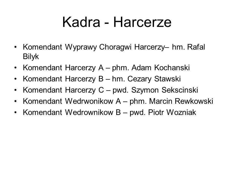 Kadra - Harcerze Komendant Wyprawy Choragwi Harcerzy– hm. Rafal Bilyk Komendant Harcerzy A – phm. Adam Kochanski Komendant Harcerzy B – hm. Cezary Sta