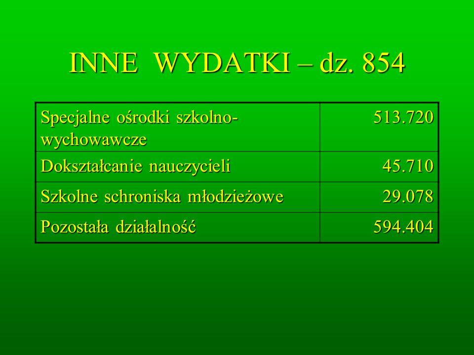 INNE WYDATKI – dz. 854 Specjalne ośrodki szkolno- wychowawcze 513.720 Dokształcanie nauczycieli 45.710 Szkolne schroniska młodzieżowe 29.078 Pozostała
