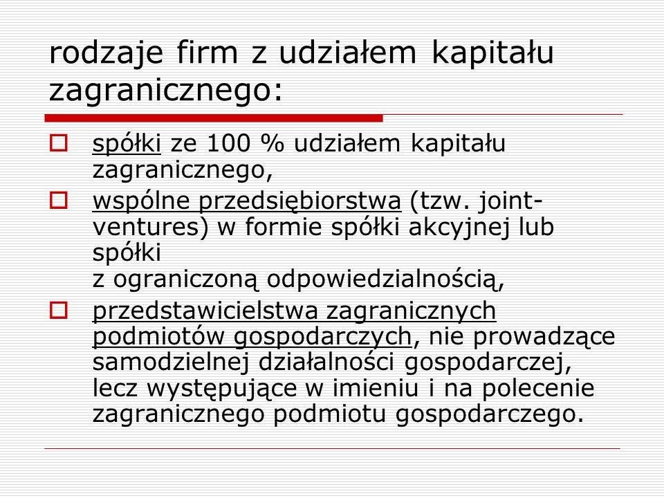 rodzaje firm z udziałem kapitału zagranicznego: spółki ze 100 % udziałem kapitału zagranicznego, wspólne przedsiębiorstwa (tzw.