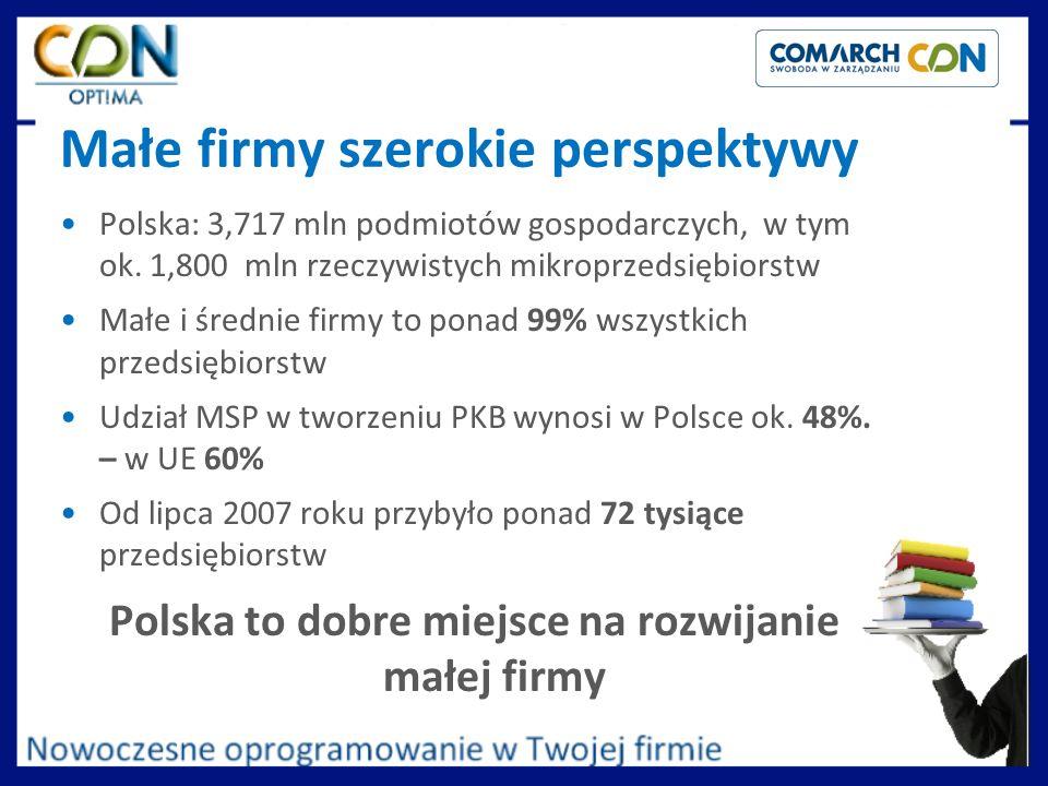 Małe firmy szerokie perspektywy Polska: 3,717 mln podmiotów gospodarczych, w tym ok. 1,800 mln rzeczywistych mikroprzedsiębiorstw Małe i średnie firmy