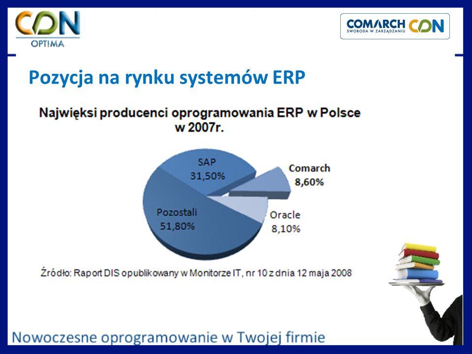 Doświadczenie CDN Comarch – prestiżowe nagrody Godło Promocyjne TERAZ POLSKA dla CDN OPT!MA Było to pierwsze w 14-letniej historii Konkursu prestiżowe wyróżnienie dla systemu do zarządzania CDN OPT!MA Rekomendowana przez Stowarzyszenie Księgowych w Polsce W - najwyższe wyróżnienie czytelników Forum Doradców Podatkowych Firma COMARCH otrzymała Certyfikat Works with Windows Vista dla systemu CDN OPT!MA.