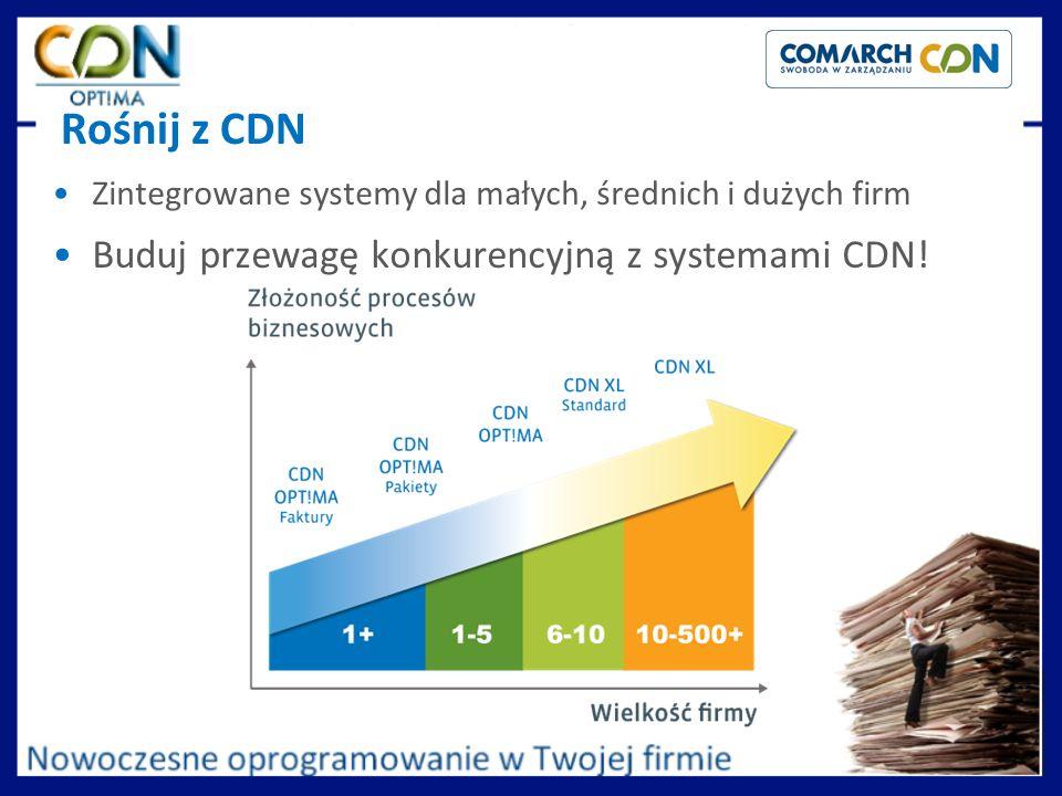 Rośnij z CDN Zintegrowane systemy dla małych, średnich i dużych firm Buduj przewagę konkurencyjną z systemami CDN!