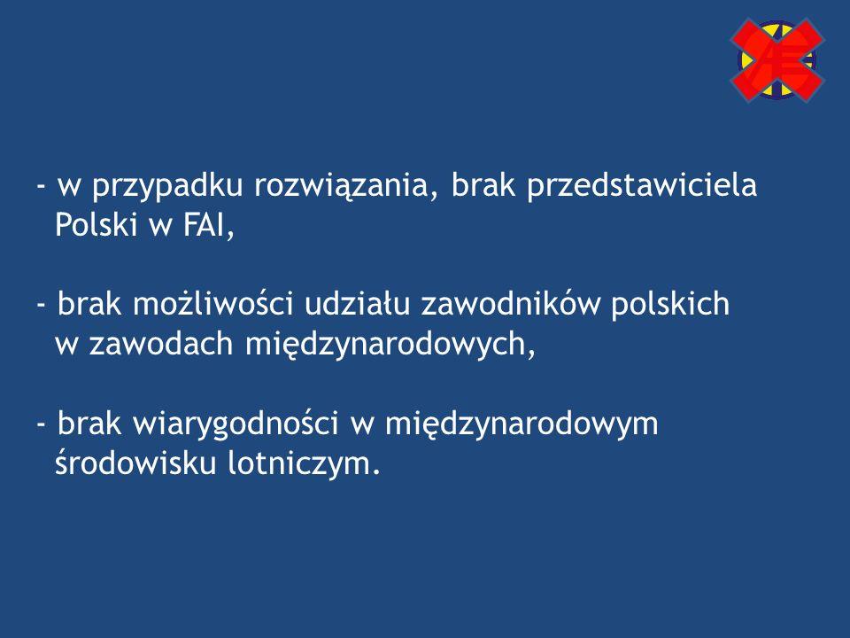 - w przypadku rozwiązania, brak przedstawiciela Polski w FAI, - brak możliwości udziału zawodników polskich w zawodach międzynarodowych, - brak wiaryg