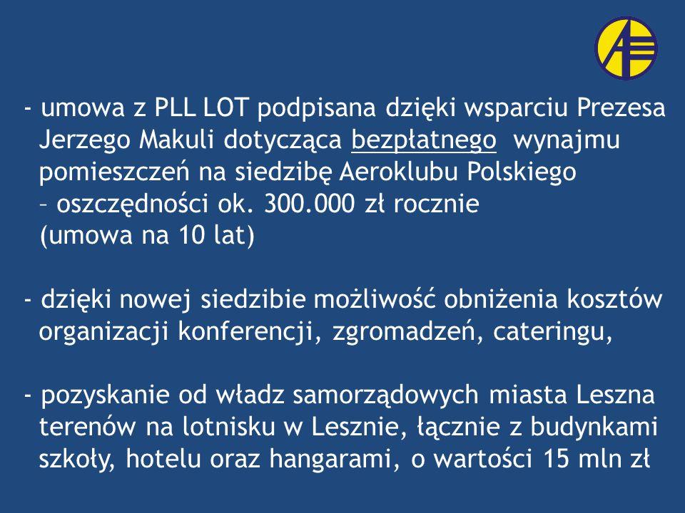 - umowa z PLL LOT podpisana dzięki wsparciu Prezesa Jerzego Makuli dotycząca bezpłatnego wynajmu pomieszczeń na siedzibę Aeroklubu Polskiego – oszczęd