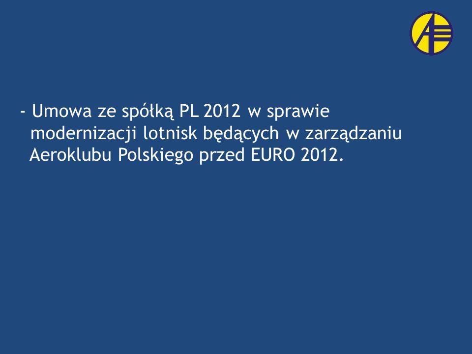 - Umowa ze spółką PL 2012 w sprawie modernizacji lotnisk będących w zarządzaniu Aeroklubu Polskiego przed EURO 2012.
