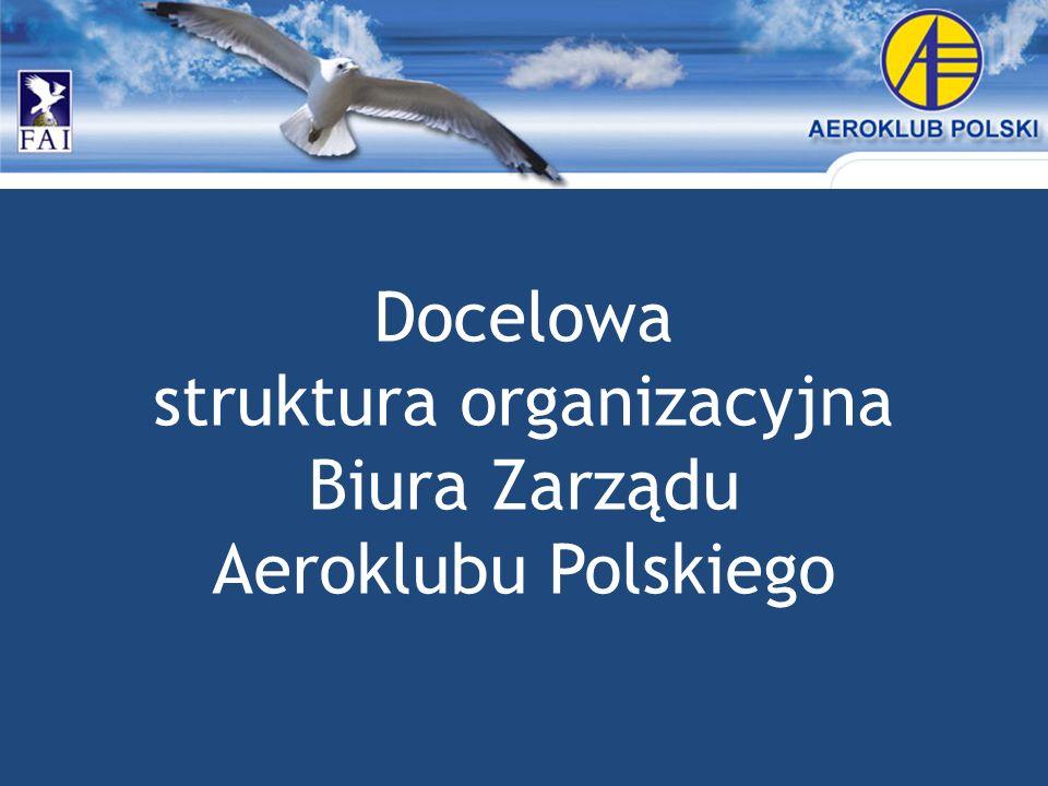 Docelowa struktura organizacyjna Biura Zarządu Aeroklubu Polskiego