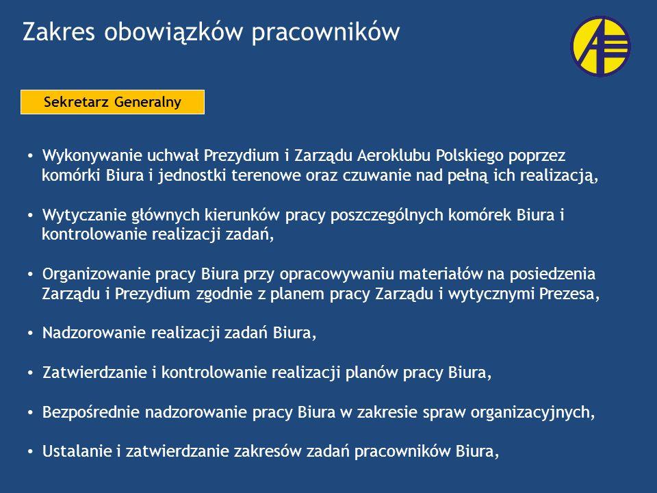 Sekretarz Generalny Wykonywanie uchwał Prezydium i Zarządu Aeroklubu Polskiego poprzez komórki Biura i jednostki terenowe oraz czuwanie nad pełną ich
