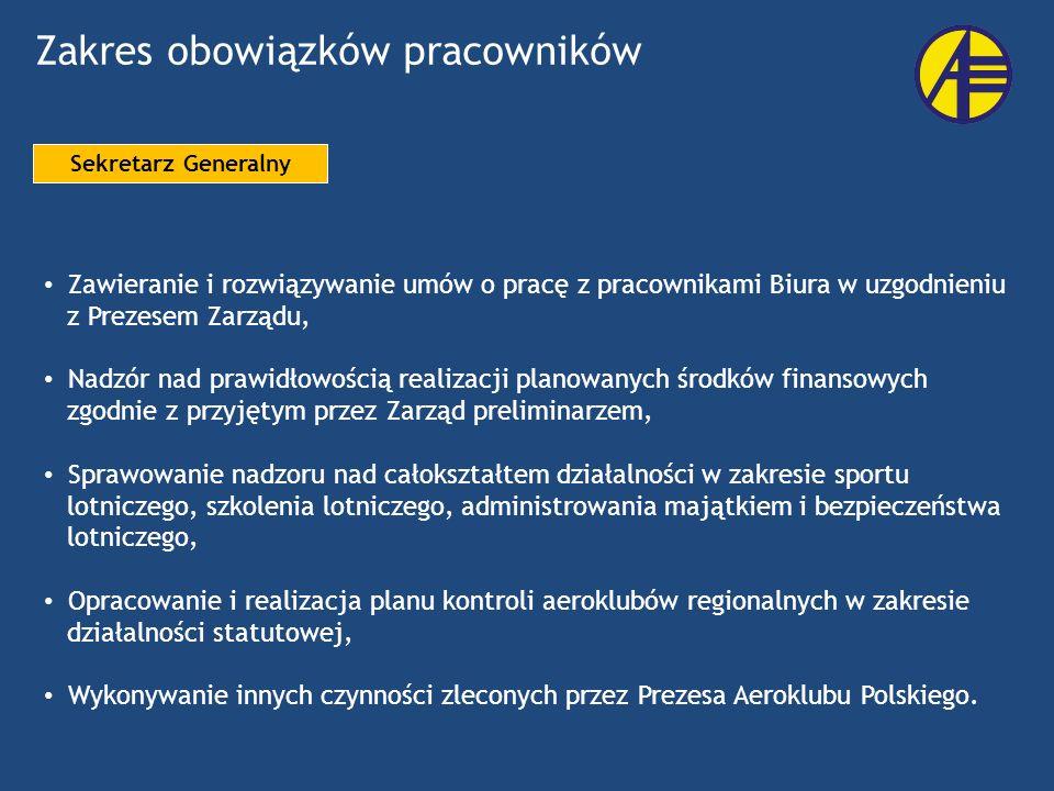 Sekretarz Generalny Zawieranie i rozwiązywanie umów o pracę z pracownikami Biura w uzgodnieniu z Prezesem Zarządu, Nadzór nad prawidłowością realizacj