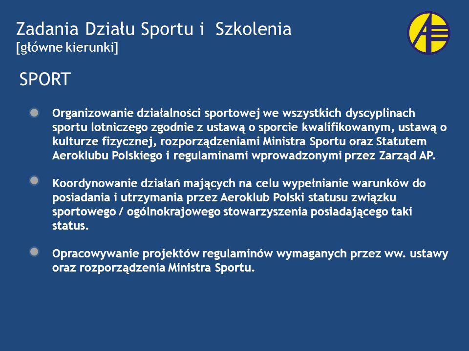 Zadania Działu Sportu i Szkolenia [główne kierunki] Organizowanie działalności sportowej we wszystkich dyscyplinach sportu lotniczego zgodnie z ustawą