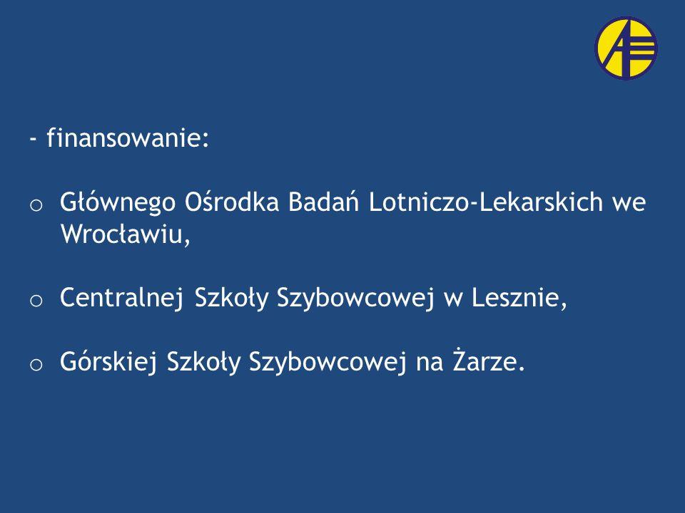 - finansowanie: o Głównego Ośrodka Badań Lotniczo-Lekarskich we Wrocławiu, o Centralnej Szkoły Szybowcowej w Lesznie, o Górskiej Szkoły Szybowcowej na