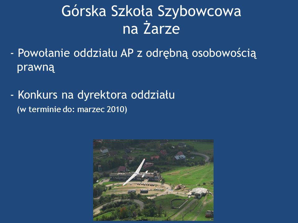 Górska Szkoła Szybowcowa na Żarze - Powołanie oddziału AP z odrębną osobowością prawną - Konkurs na dyrektora oddziału (w terminie do: marzec 2010)